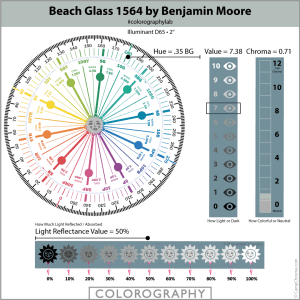 Beach Glass 1564 by Benjamin Moore