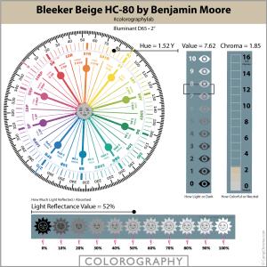 Bleeker Beige HC-80 by Benjamin Moore