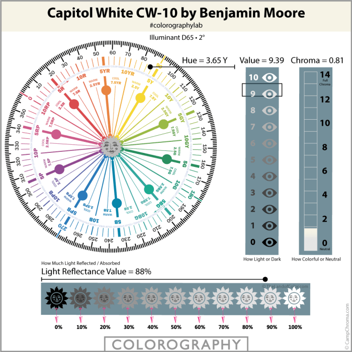 Capitol White CW-10 by Benjamin Moore