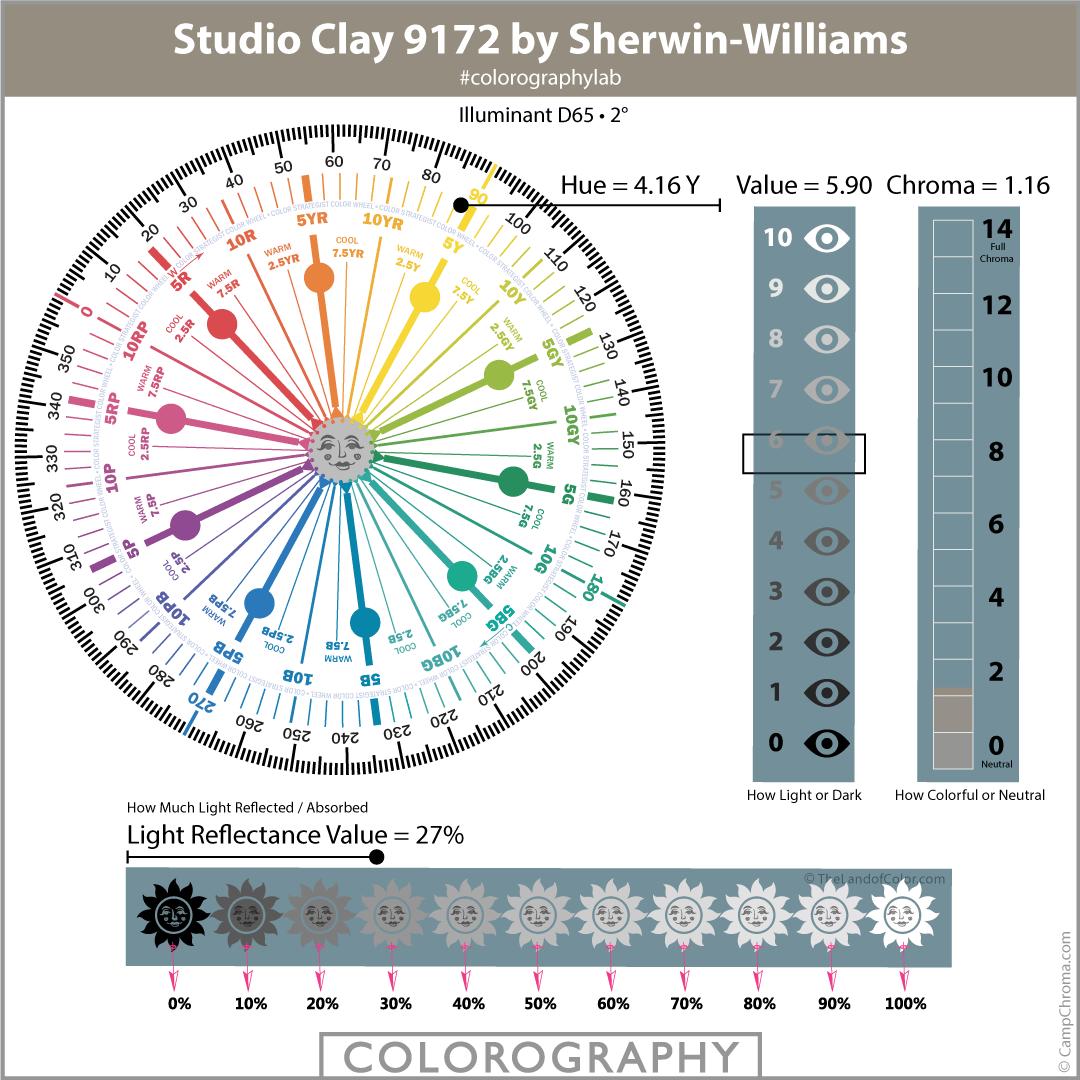 Studio Clay 9172 by Sherwin-Williams