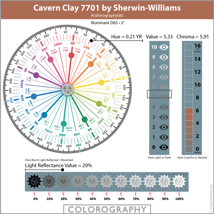 Cavern Clay 7701 by Sherwin-Williams