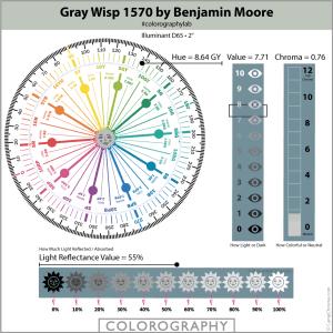 Gray Wisp 1570 by Benjamin Moore