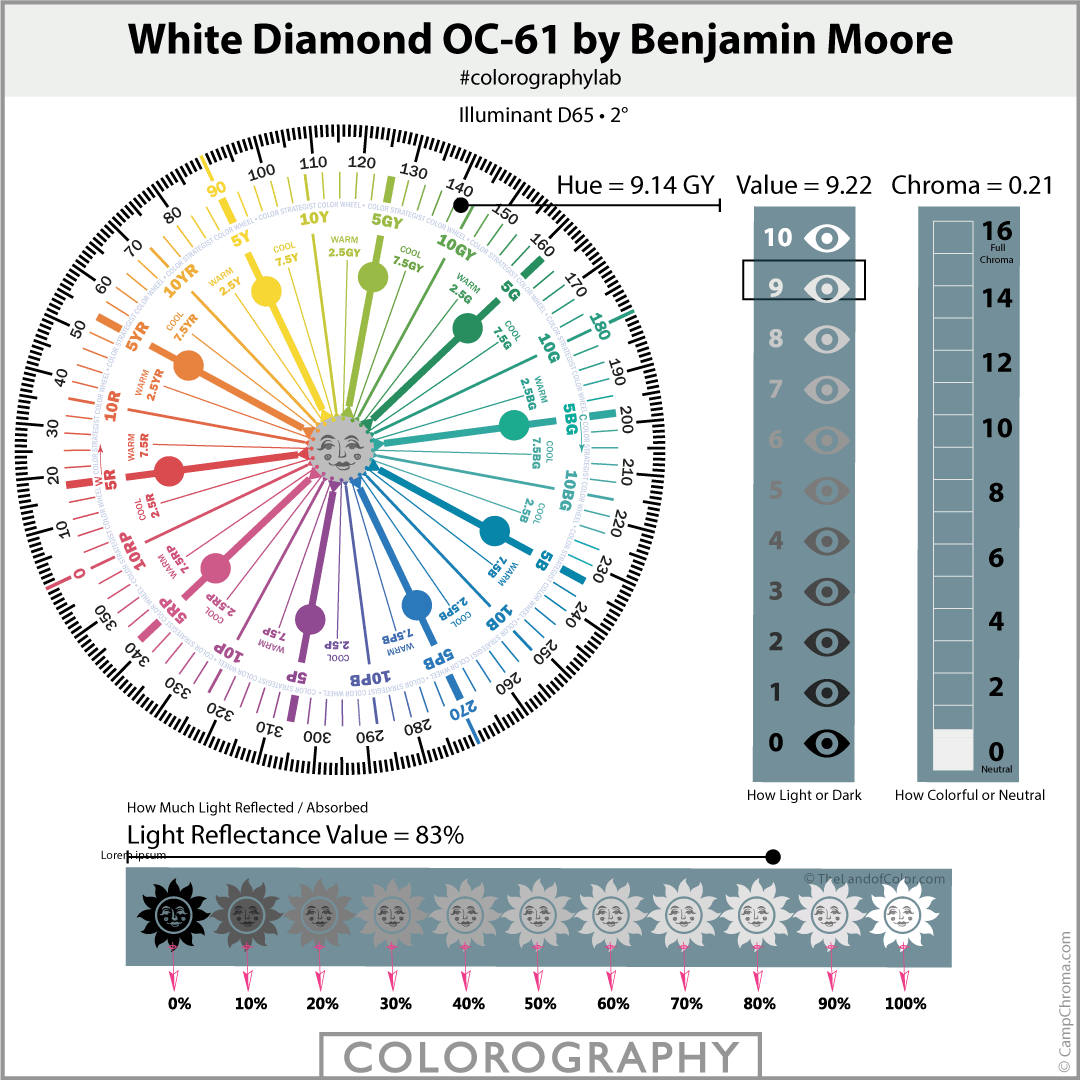 White Diamond OC-61 by Benjamin Moore Colorography