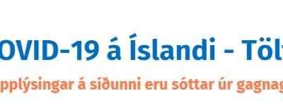 COVID ICELAND STATUS 4th April 2020