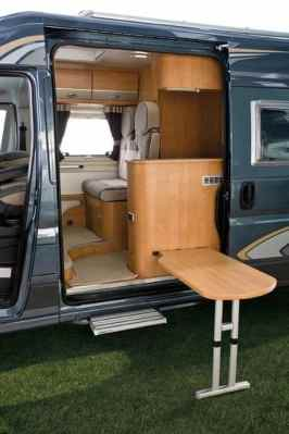 Travel Trailer Camping Guide For Beginners12