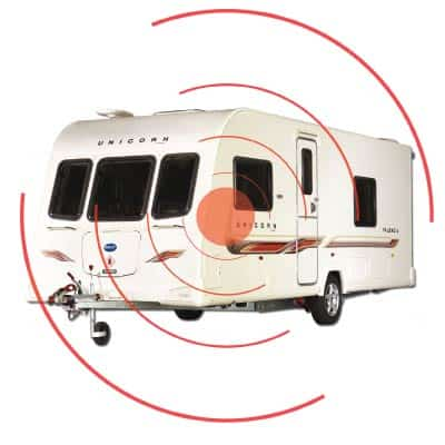 Motorhome With Alarm System Installed