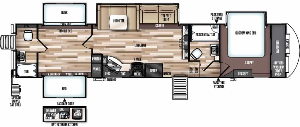 The modern rv is capable of taking you and the entire family out onto the open road without having to skip the comforts of home. Our Favorite Fifth Wheel Floor Plans With 2 Bedrooms Camper Report
