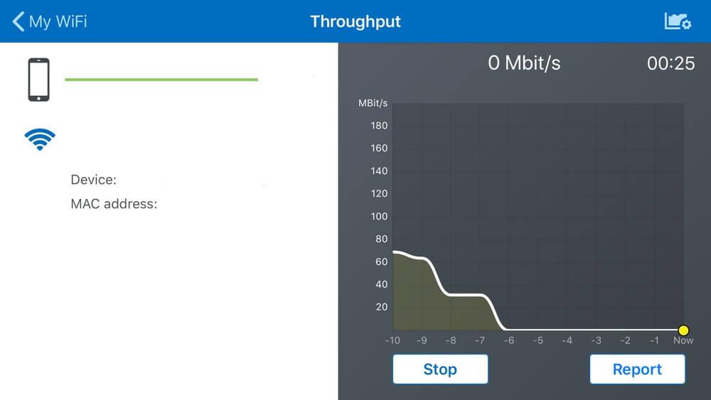 De meetpagina van onze thuisrouter. 5 Ghz-signaal valt soms compleet weg.