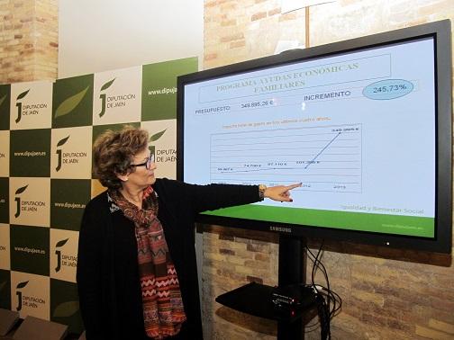 La diputada de Igualdad y Bienestar Social explica el incremento en el programa de ayudas económicas familiares.