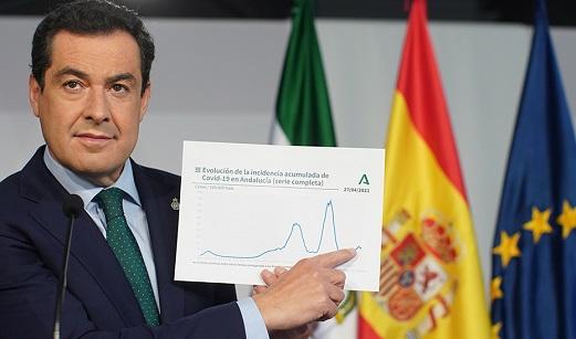 Moreno anuncia la movilidad entre las ocho provincias tras la estabilización de la cuarta ola y el avance en la vacunación.