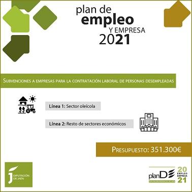 La Diputación lanza una convocatoria de más de 350.000 euros en ayudas a empresas para favorecer la contratación.