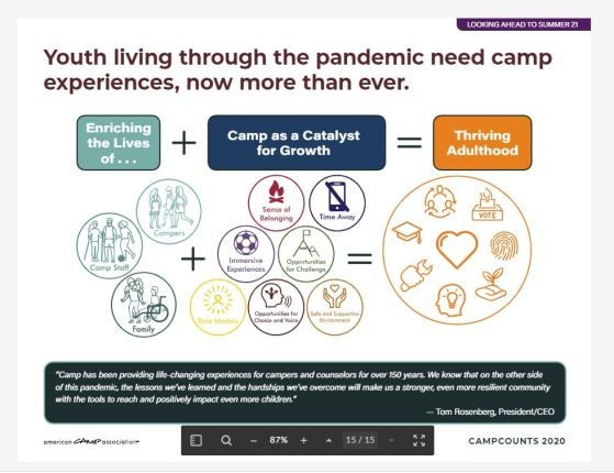 youth living through the pandemic need camp experiences now more than ever