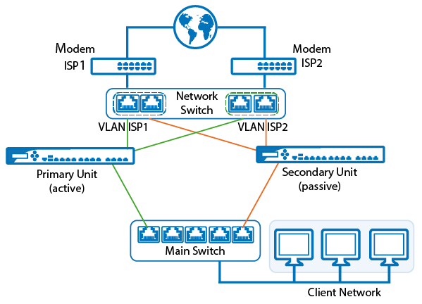 Security Ip And Web Security
