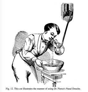 "Figure 12 from ""The People's Common Sense Medical Adviser"", illustrating use of Dr. Pierce's Nasal Douche. Image Source."