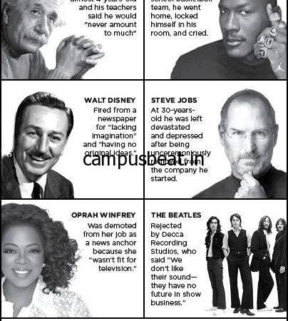 16 Most Inspiring Famous Failures