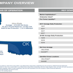 Gulfport Energy's New $400 Million Buyback, And Comparisons To Cabot Oil & Gas