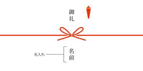 gift_noshi-02