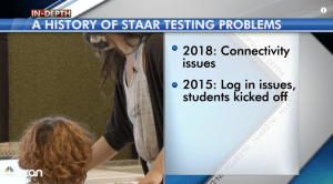 TV news screen grab listing previous years STAAR test problems