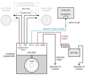 Amplifier Wiring Diagrams: How to Add an Amplifier to Your