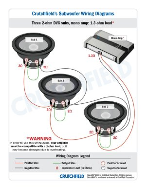 Subwoofer Wiring Diagrams — How to Wire Your Subs