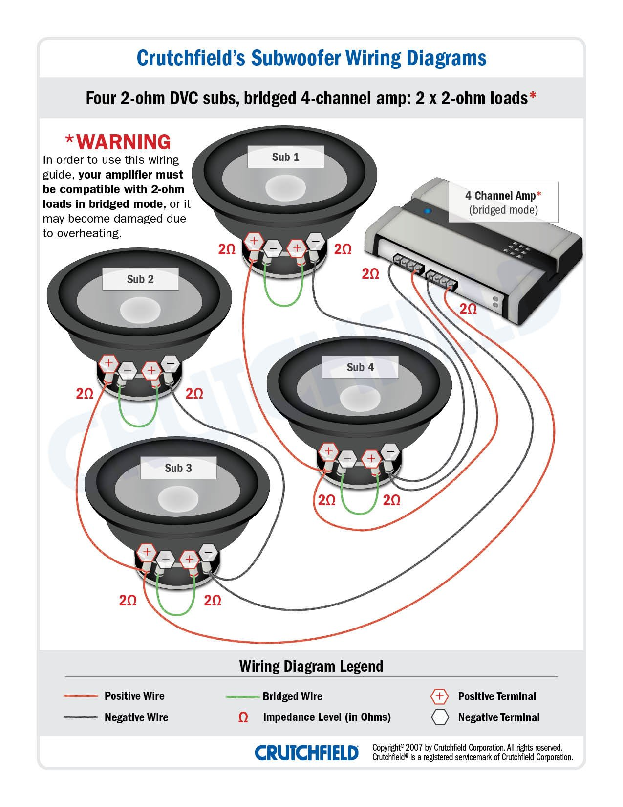 peavey t 40 wiring diagram peavey t 60 manual elsavadorla