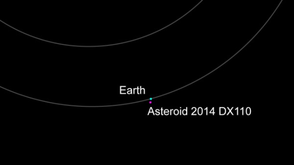 Asteroid passing Earth : 'Albert' the asteroid to pass by ...
