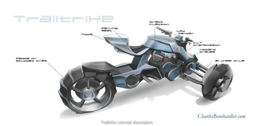 Bombardier draws up an enduro trike