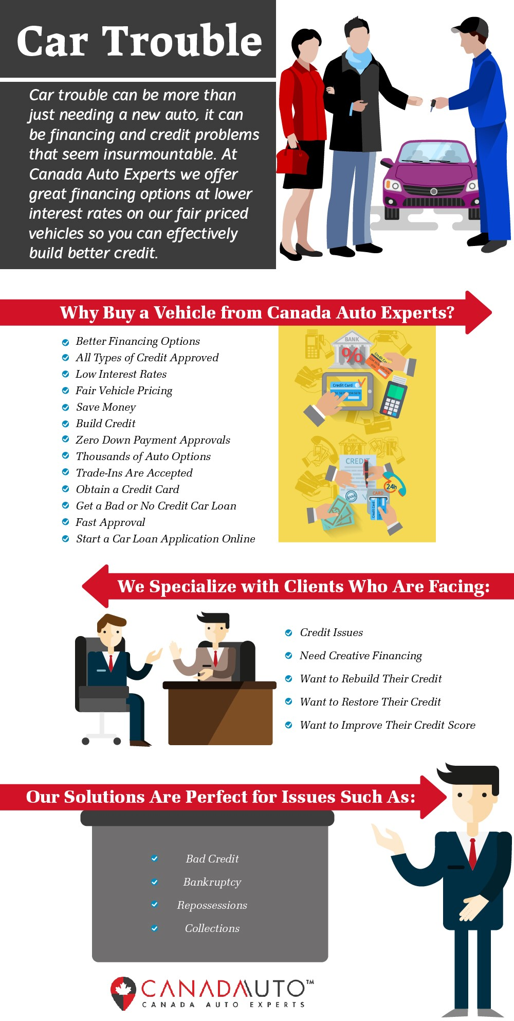 Reasons to Buy a Vehicle from Canada Auto Experts