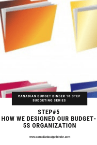 CANADIAN BUDGET BINDER 10 STEP BUDGETING SERIES- 5S Organization