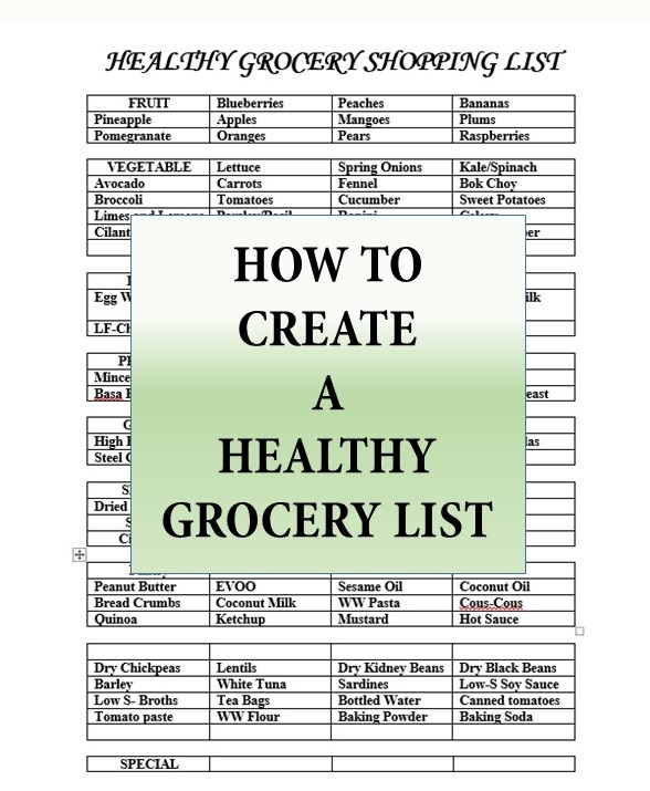 How to Create a Healthy Grocery List: The Grocery Game