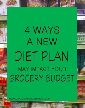 4 WAYS A NEW DIET PLAN MAY IMPACT YOUR GROCERY BUDGET