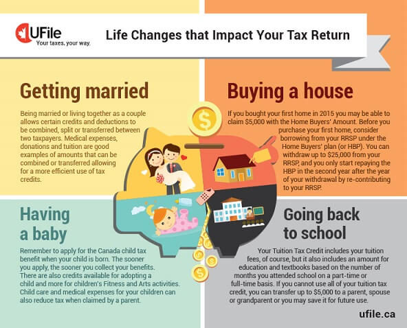 LifeChanges_Infographic_UFile(1)