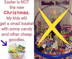 easter is not the new Christmas(1)
