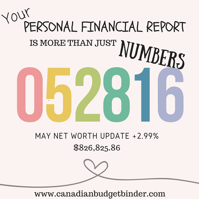 Your personal financial report is more than just numbers