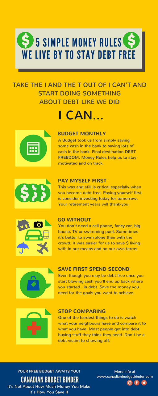 5 SIMPLE MONEY RULES TO STAY DEBT FREE. main