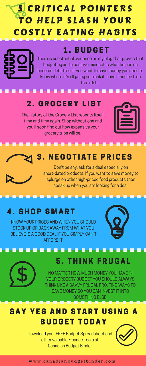 5 pointers to slash your costly eating habits infographic