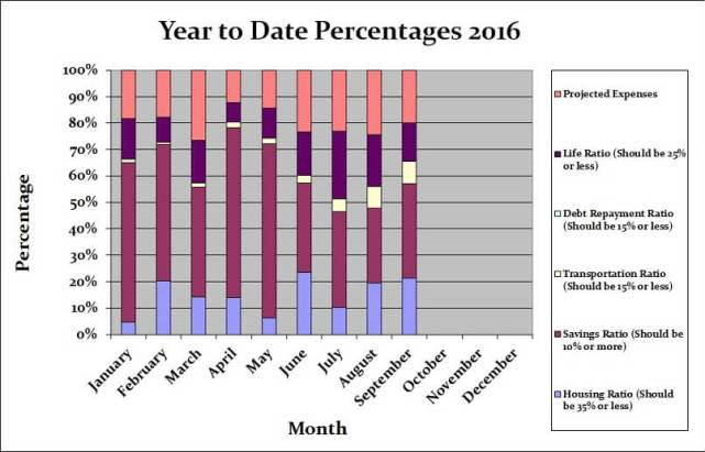 september-2016-month-by-month