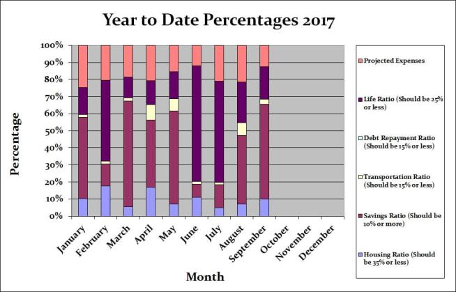 September 2017 Month by Month-1