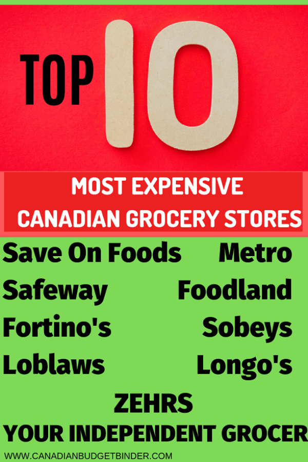 TOP 10 MOST EXPENSIVE CANADIAN GROCERY STORES