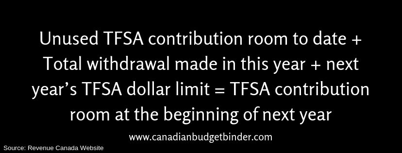 calculating tfsa contribution room