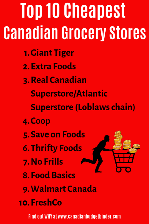 cheap Canadian grocery stores