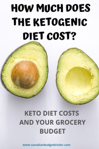 how much does the ketogenic diet cost