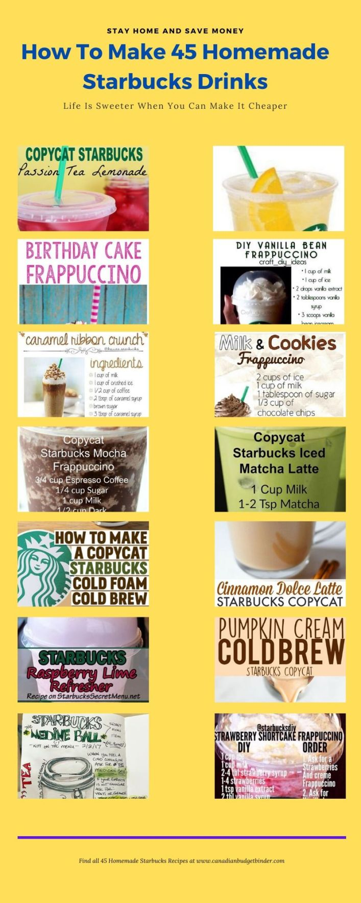 DIY Starbucks Drink Recipes