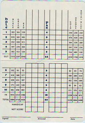 cabot-links-scorecard