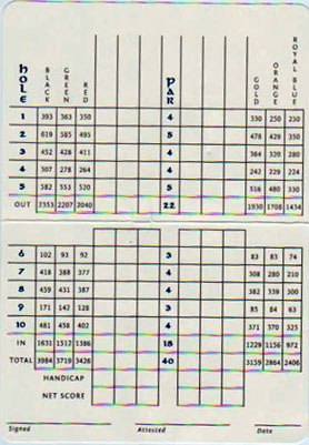 cabot-links-scorecard