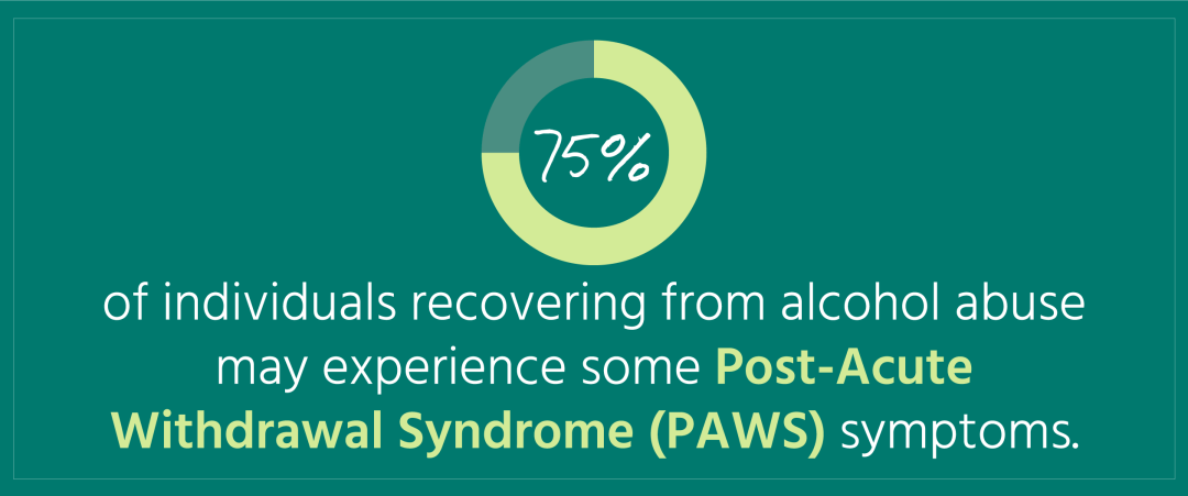 Post-Acute Withdrawal Syndrome - CHRC - Addiction Treatment Centre 3