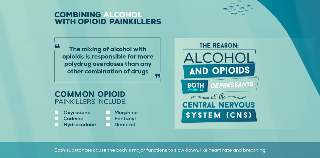 alcohol and opioids - things to know X