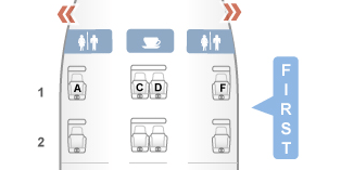 Singapore Airlines First Class Seatmap