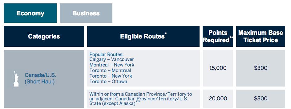 Screenshot 2016 11 23 11 24 07 Canadian Kilometers