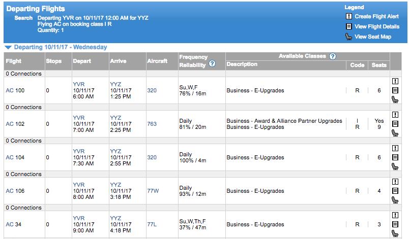 Air Canada Altitude IKK Priority Rewards